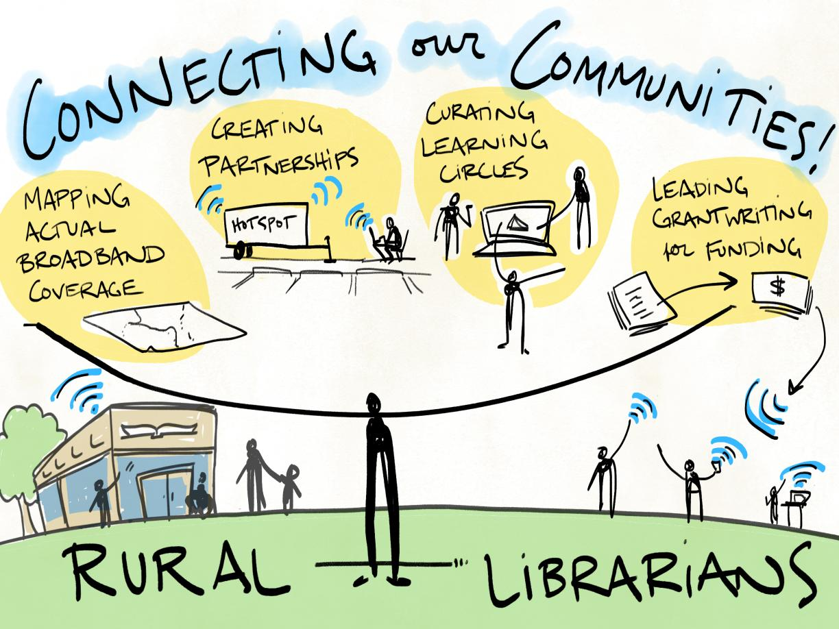 Connecting Our Communities illustration by Karina Branson/ConverSketch