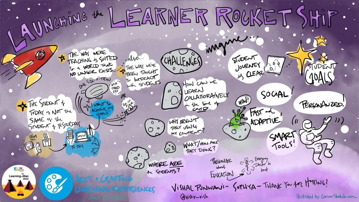 Drawing of key ideas from the session -- Launching the Learner Rocket Ship