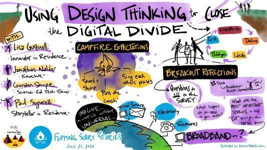 Using Design Thinking to Close the Digital Divide